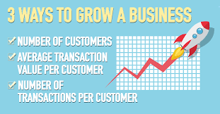 7 Steps to Turn Visitors into Customers | Websites Made Easy